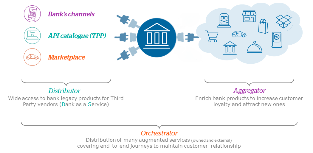 transformation-in-the-banking-sector-illustration